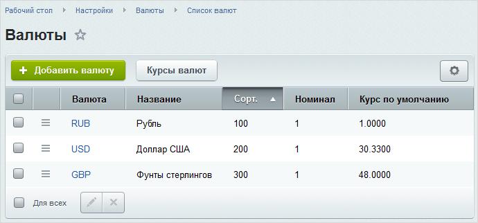 Битрикс курс валют на сайте описание crm битрикс24