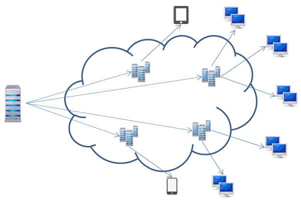 Cdn сервера битрикс готовые бизнес процессы для битрикс24 скачать