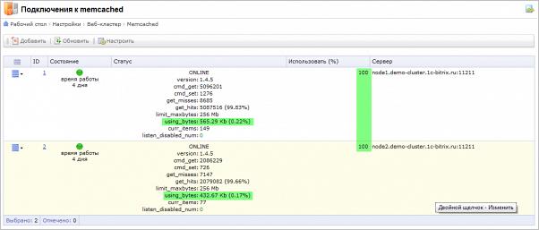 Битрикс хранение кеша memcache битрикс форма купить в 1 клик