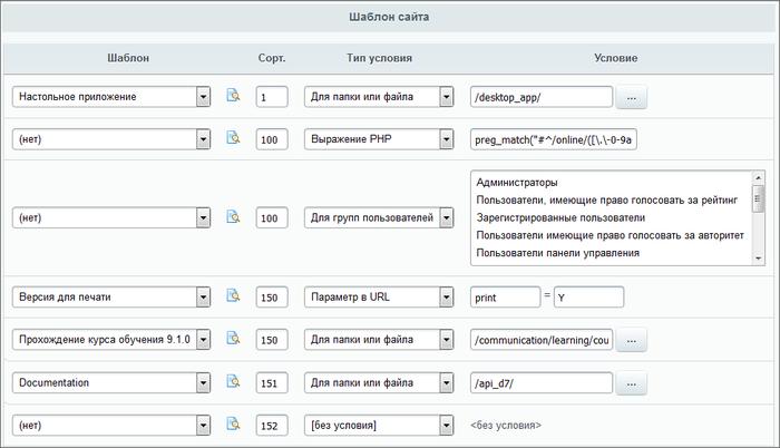 Как выбрать шаблон для битрикса битрикс24 приложение первого типа