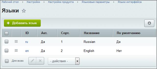 Файлы для языка битрикс контур битрикс