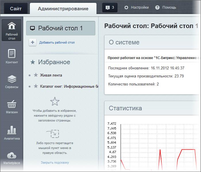 Битрикс русский язык сколько получает битрикс программист