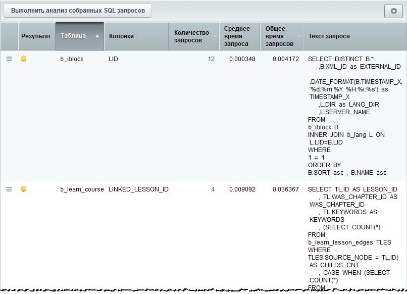 Битрикс индексы по свойствам как выгрузить товары битрикс