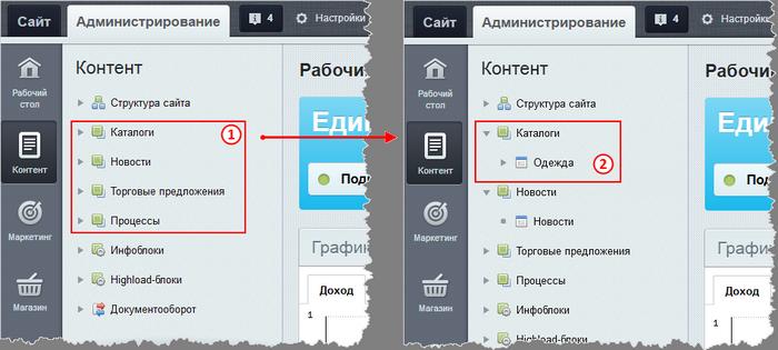 Битрикс документооборот инфоблоки лицензия 1 с битрикс