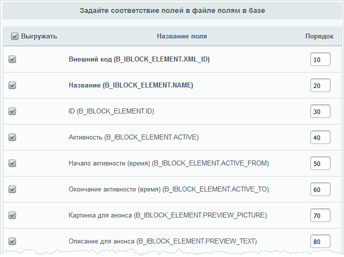 Битрикс экспорт пользователей в csv создание сайта на битрикс по этапам