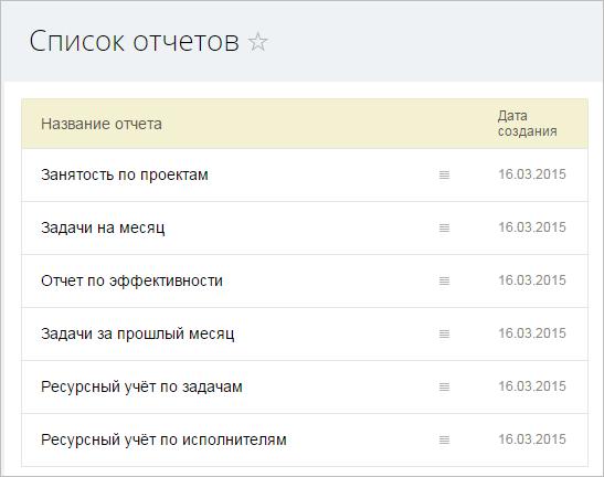 Типовые решения битрикс битрикс событие изменение пользователей