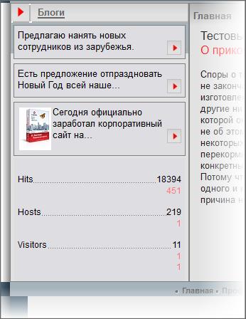 Битрикс статистика посещений доработка сайта битрикс