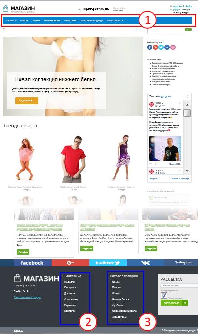 Как создать простой сайт на битрикс книга продаж битрикс24