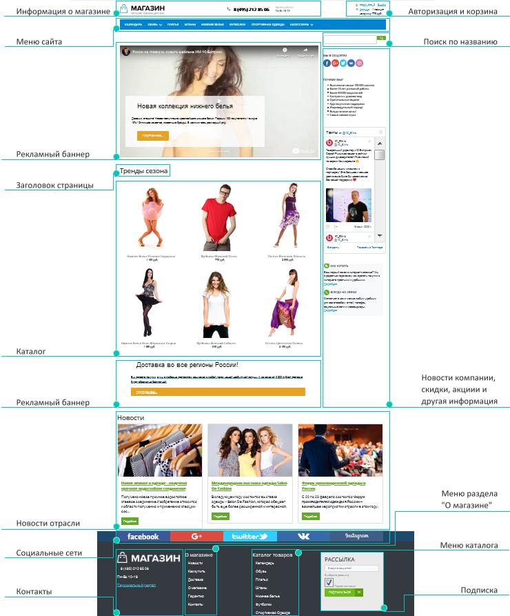 Сайты по переводу в схемы для