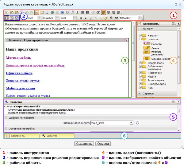Битрикс панель компоненты служит для минусы crm системы