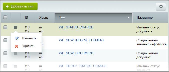 Битрикс почтовые шаблоны доступные поля как подключить платежную систему битрикс