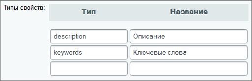 Типы для каждого сайта