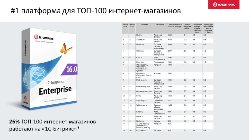 регистрация домена армения